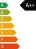 Energieeffizienzklasse A++